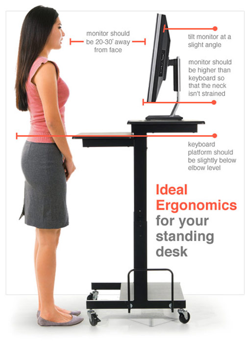 Standing Desk StandUp Desk Adjustable Height Desk