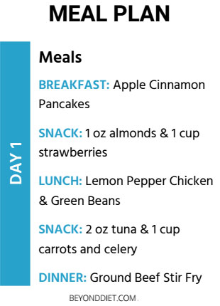 Healthy Meal Plans for Weight Loss are the Key to Your Diet Success ...