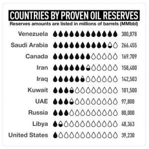 """How the Peak Oil story could be """"close,"""" but not quite right   Our"""