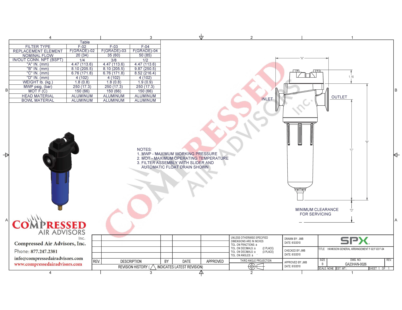 Spx Hankison Ngf Series Filter F03