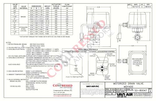 small resolution of click here for van air mdv400 drain valve dimensions instruction manual