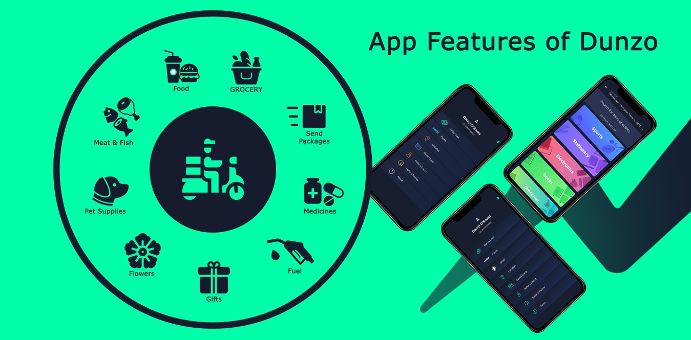 App Features of App like Dunzo