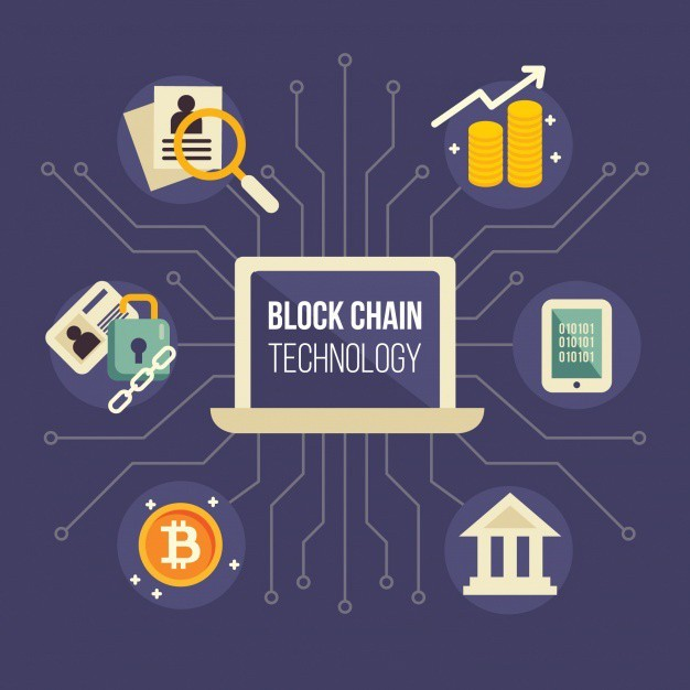 Blockchain-Development-Services-in-Duabi