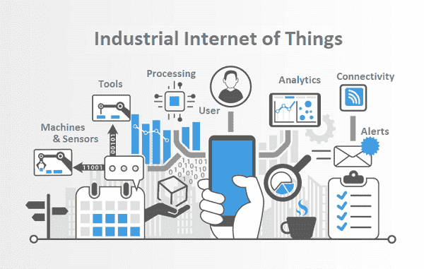 Industrial IOT App Development company