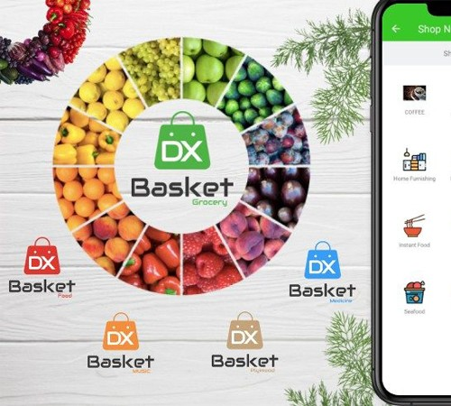 DxBasket for ecommerce industry