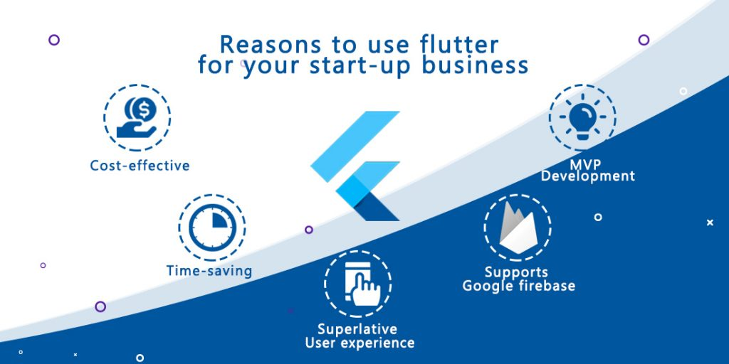 Reasons to use flutter for your start-up business