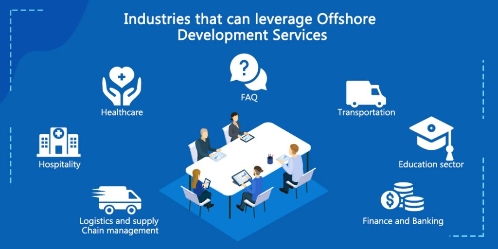 Industries that can leverage offshore development services