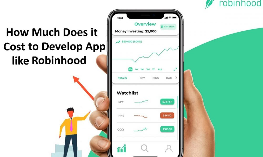 How Much Does it Cost To Develop App like Robinhood