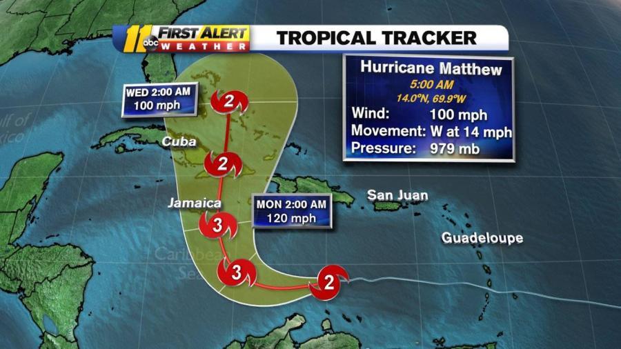 Hurricane Matthew Amateur Radio Emergency Network