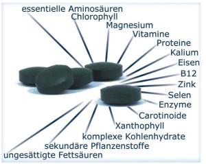 DXN Spirulina