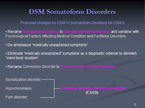 What are the latest proposals for DSM5 Somatic Symptom Disorders and why are they problematic