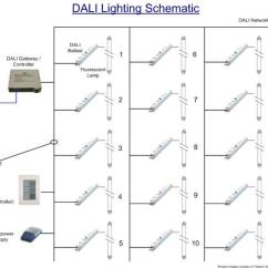 Cbus Dali Wiring Diagram Plug South Africa Is The Iot A Threat To Lighting Standard?