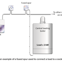 Rcd Spur Wiring Diagram Split Type Air Conditioning Guide To Connecting Equipment Socket Outlet Circuits In The Case Of A Ring Final Circuit Each Unfused May Only Feed One Single Or Double Item Current Using