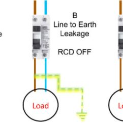 Rcd Wiring Diagram 2001 Oldsmobile Silhouette Engine Shedding Some Light On Earth Leakage Figure 1