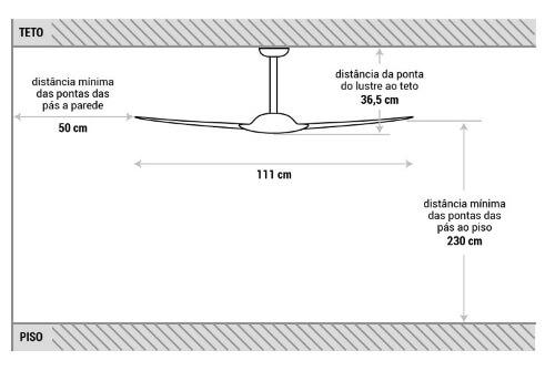 Ventilador de Teto Spirit Branco 201