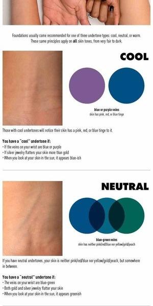 Finding your skin undertone help? | Beautylish