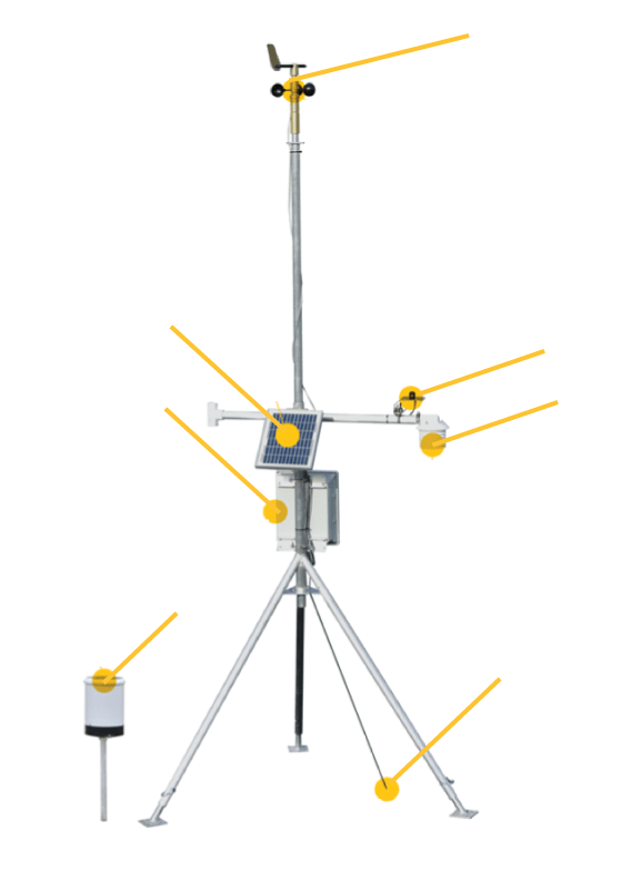 Dyacon Weather Instruments