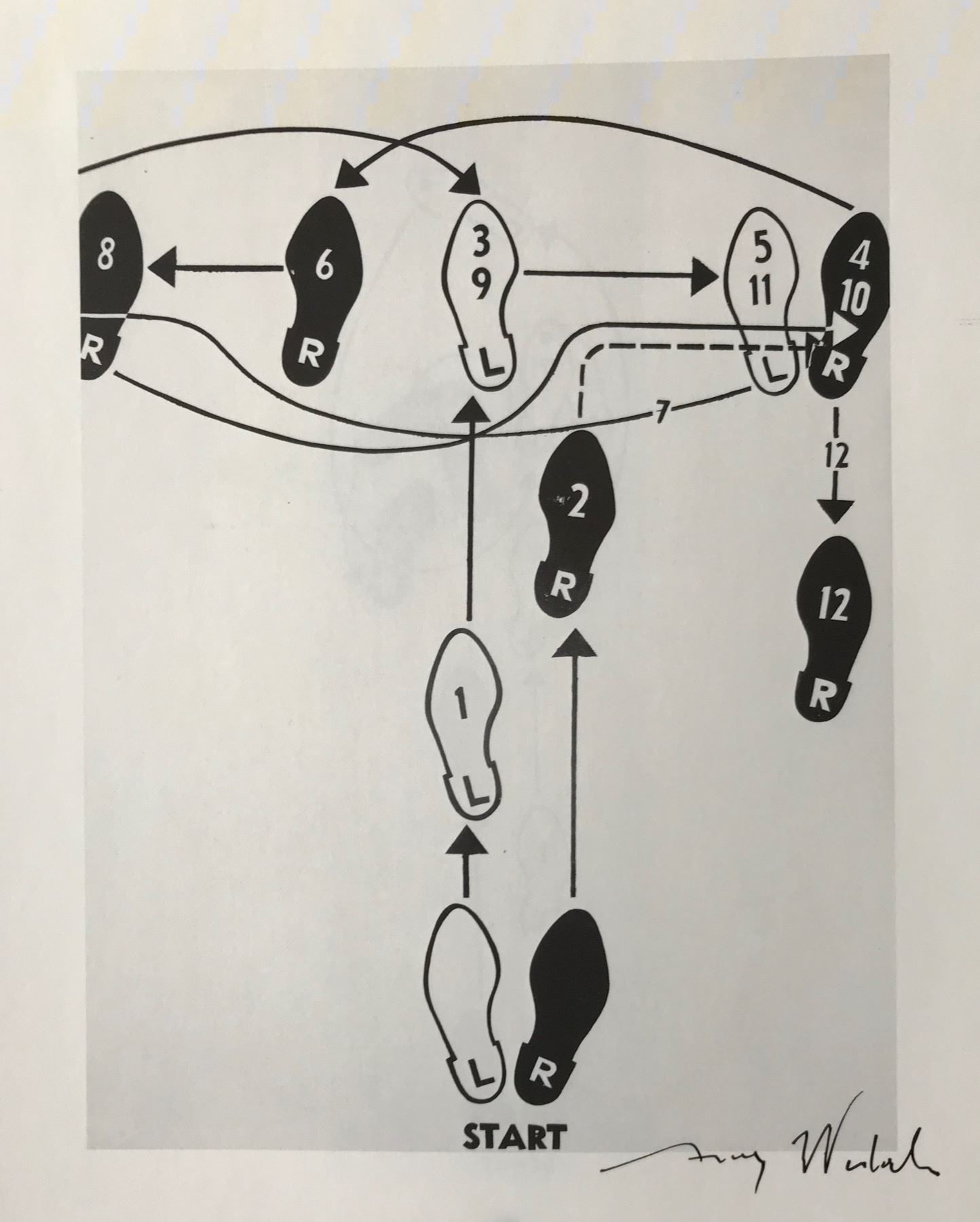 small resolution of image 1 andy warhol dance diagram signed print 1986