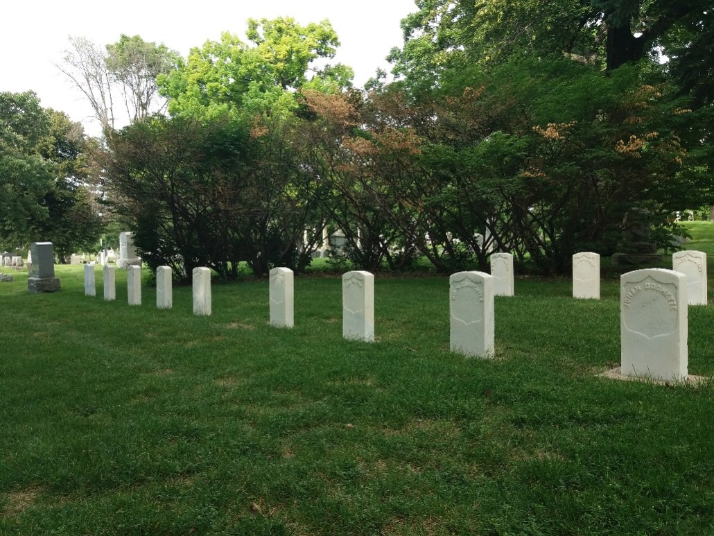 Union graves in Forest Home Cemetery Milwaukee