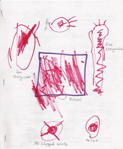 diagram of preschool, by Clara