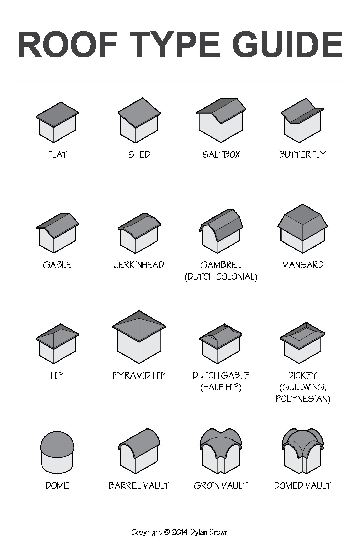 Roof Type Guide