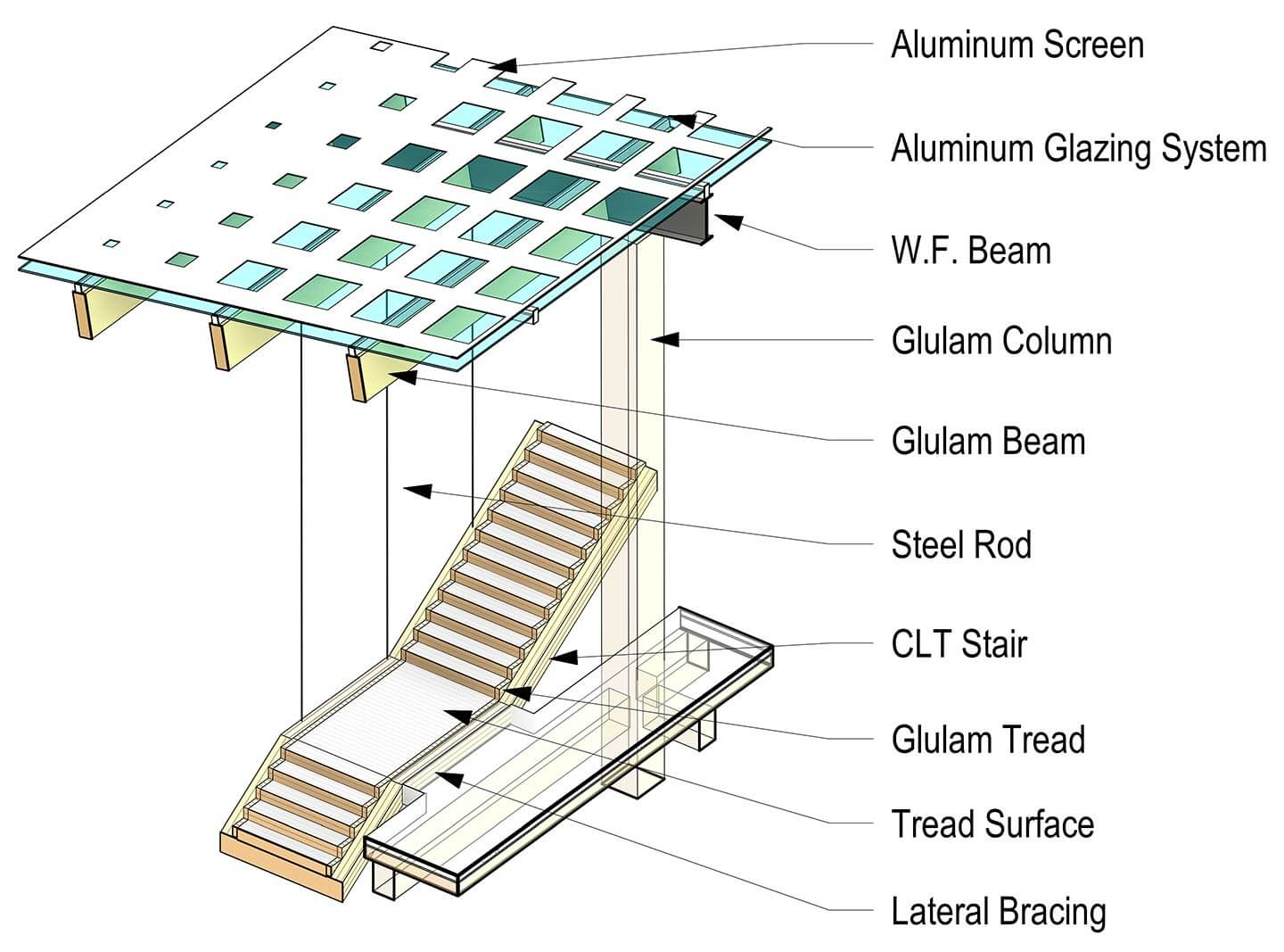exploded axon diagram apollo 65 wiring creating axonometric diagrams in revit dylan brown designs