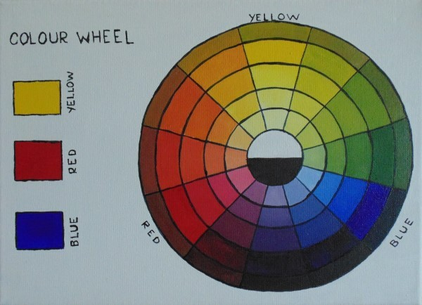 How to Paint a Colour Wheel in Acrylic — Online Art Lessons