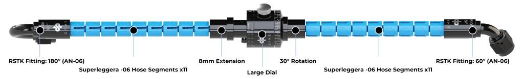 Dyme PSI Rattlesnake toolkit for brake hose car hose and crimped hose