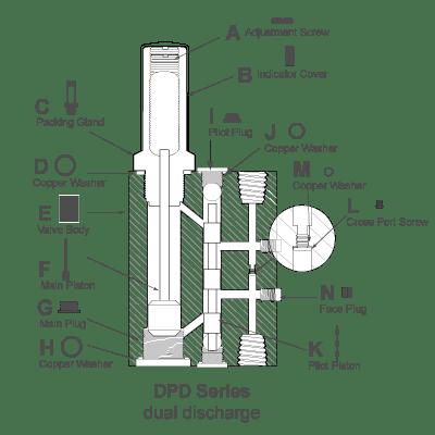 Car Hydraulic Systems Diagrams Hydraulic Diagrams