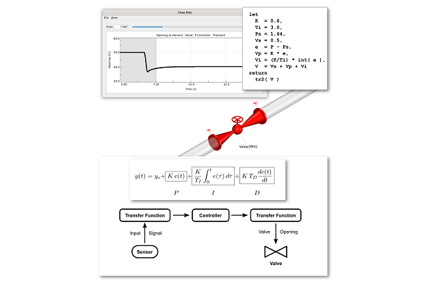 BOSpulse: Improved structural analysis interface