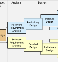 dynagraceenterprises system engineering process [ 1698 x 812 Pixel ]