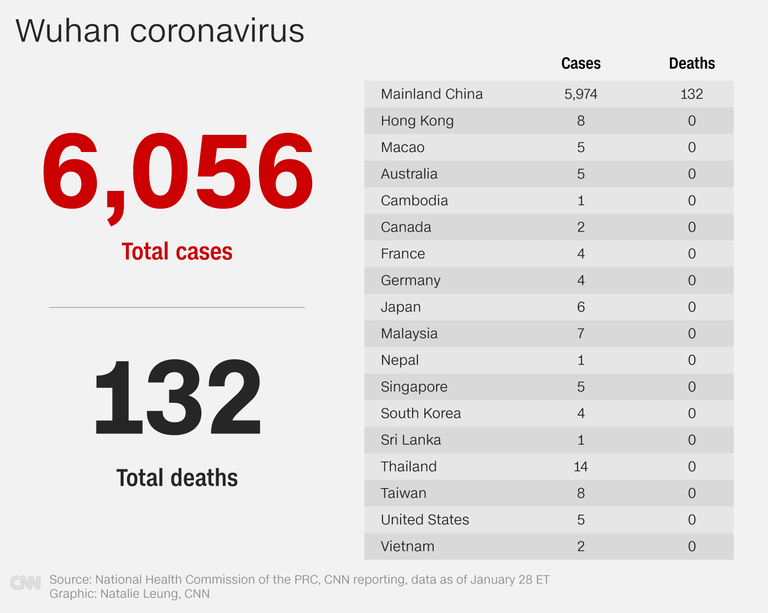 January 29 coronavirus news - CNN