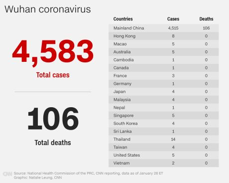 January 28 coronavirus news - CNN