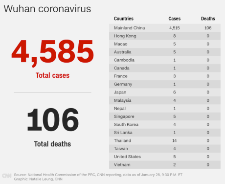 January 28 coronavirus news - CNN