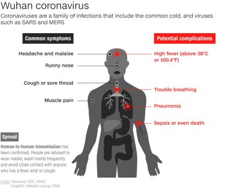 January 27 coronavirus news - CNN