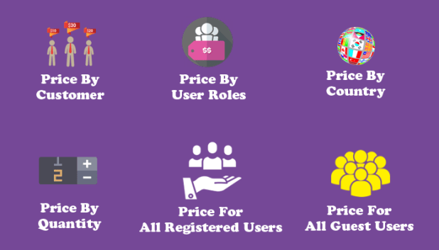 WooCommerce Wholesale Prices & Dynamic Discounts Plugin - 1