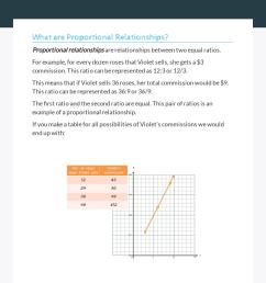 Proportional Relationships   Interactive Worksheet by Meghann Urewicz    Wizer.me [ 1380 x 768 Pixel ]