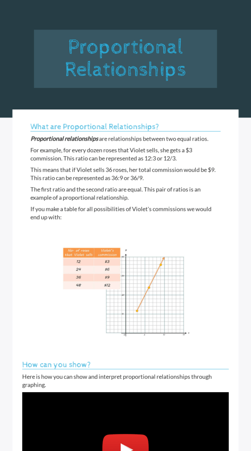 small resolution of Proportional Relationships   Interactive Worksheet by Meghann Urewicz    Wizer.me