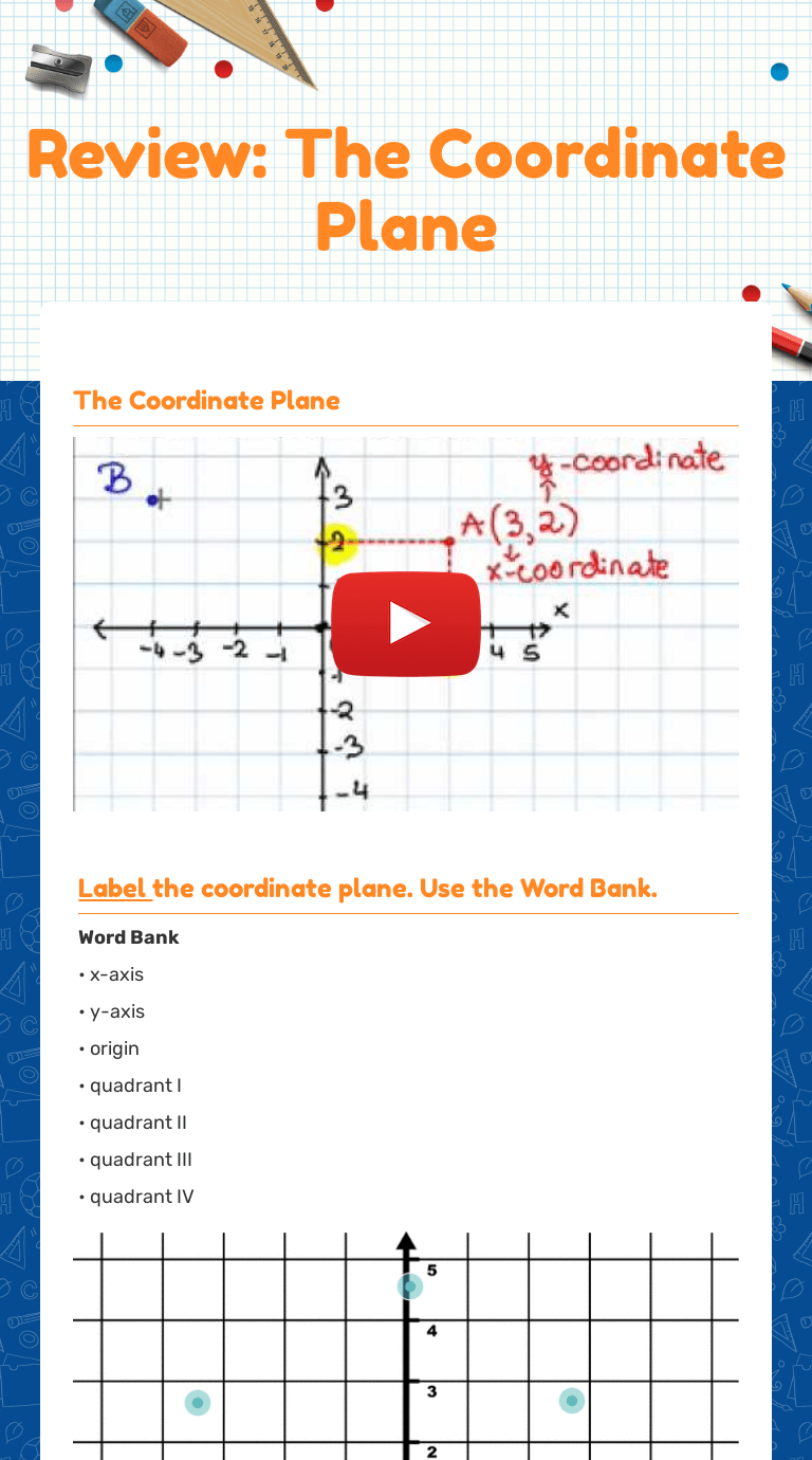 medium resolution of Review: The Coordinate Plane   Interactive Worksheet by Maya Gueron    Wizer.me