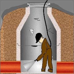 Our Manhole Rehabilitation Lining Process  Dynamic Drain