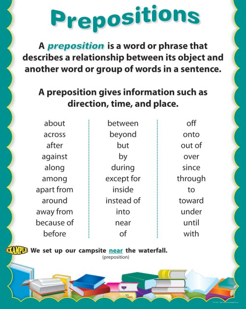 small resolution of 6+1 Traits Series: Conventions + Sentence Fluency (Grammar 101) - Dynamic  Instruction