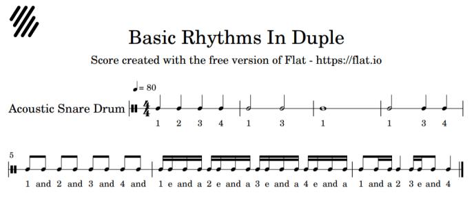 image basic rhythms in duple