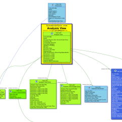 Relationship Code Diagram 1994 Ford Explorer Radio Wiring Microsoft Dynamics Nav 2018 Entity Diagrams