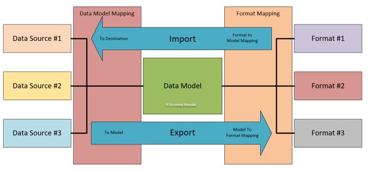 ER Model drawing v2