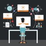 Video- marketing-method