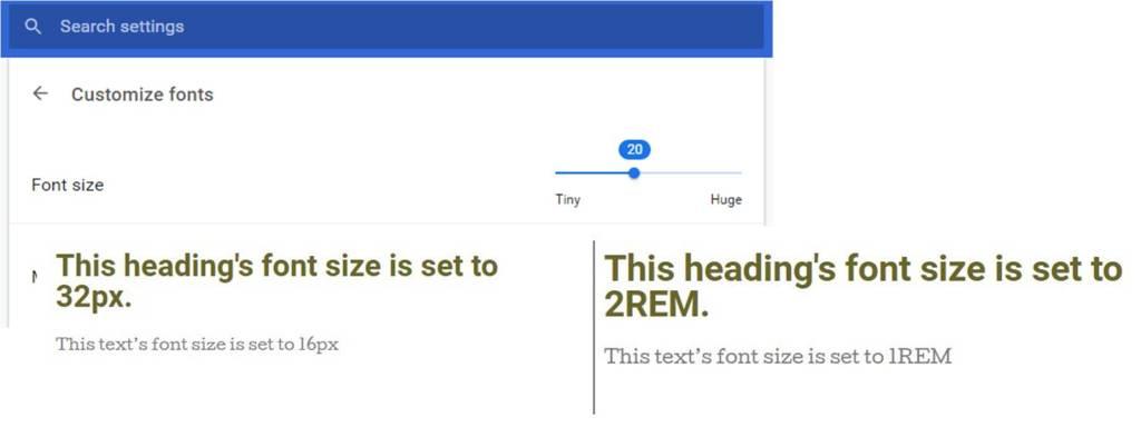 Image showing pixel to REM comparison if Chrome font size is 20