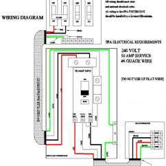 Hot Tub Wiring Diagram Fuzz Face Doctor Tweek V2 Spa Disconnect Panel Great Installation Of Gfci Third Level Rh 16 14 Jacobwinterstein Com Overload Relay Amana Ac