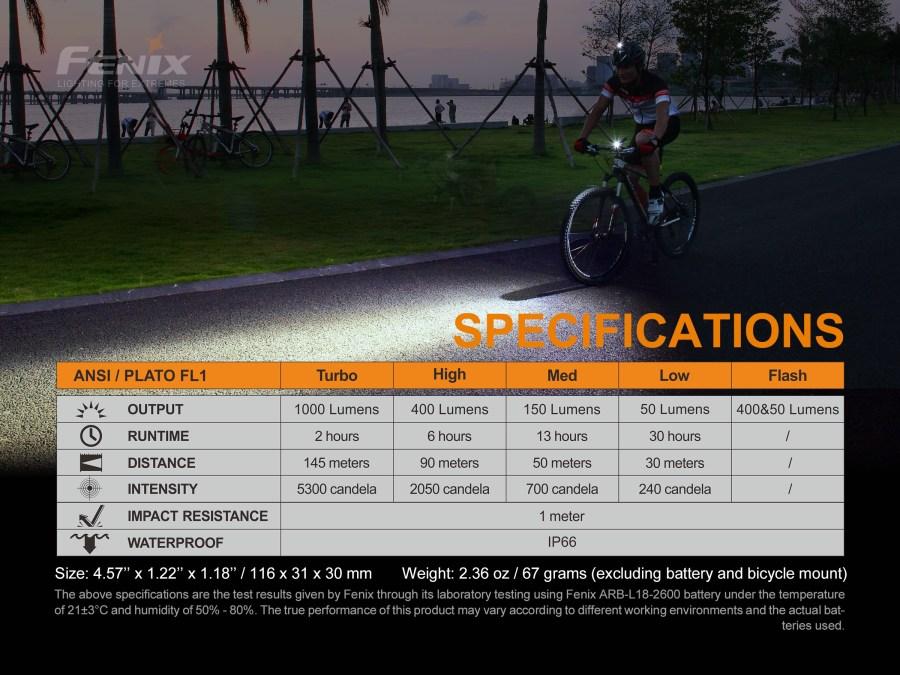 Nabíjacie cyklosvetlo Fenix BC21R V2.0