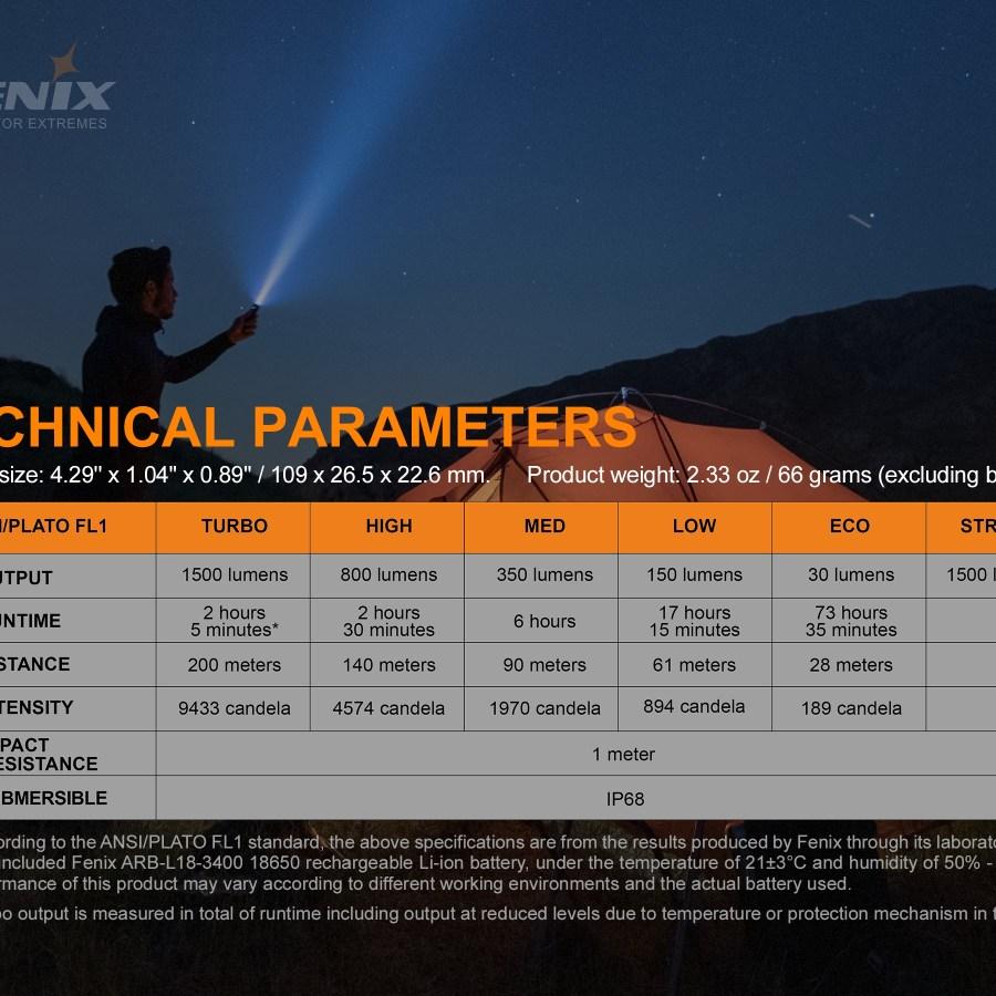 Nabíjacia LED baterka Fenix E28R