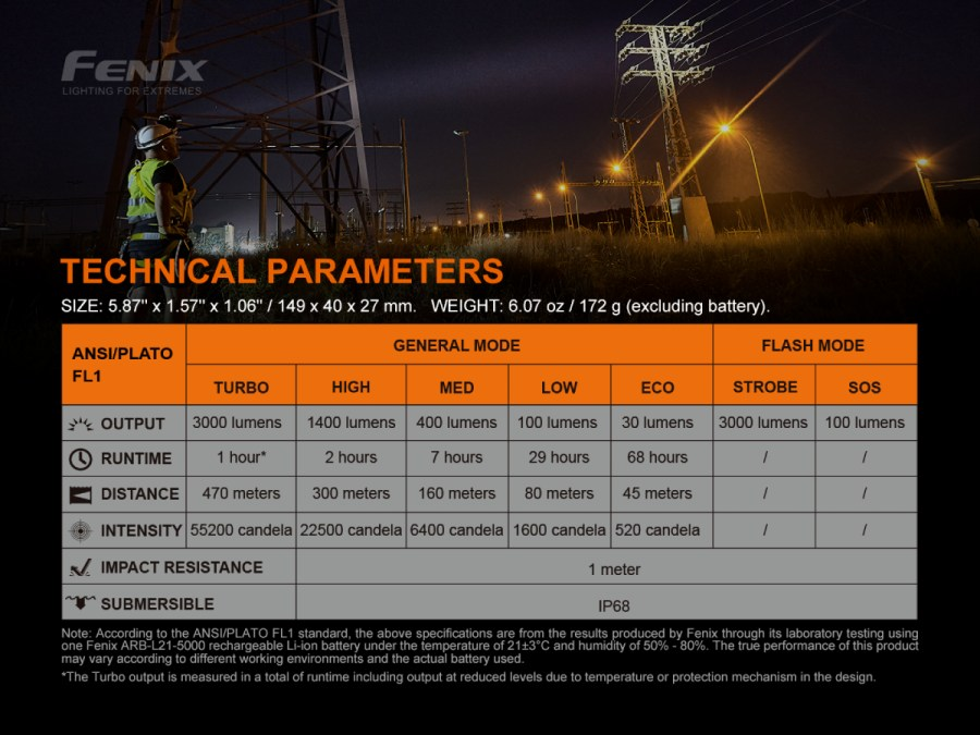 Nabíjateľná LED baterka Fenix C7